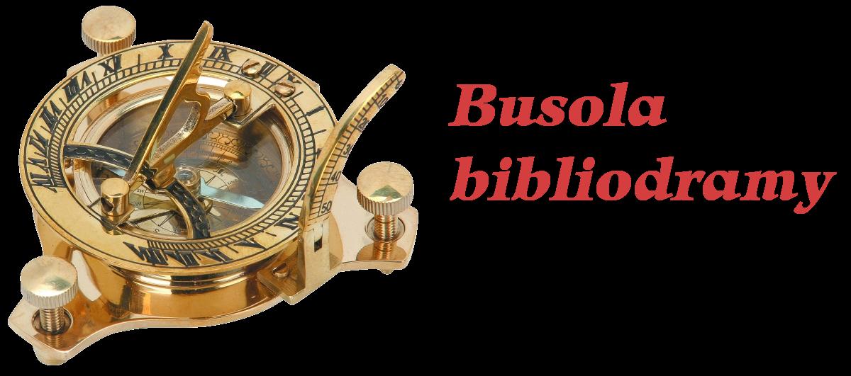 Bibliodrama – krótki zarys teorii